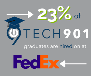FedEx Job Infographic with Tech901